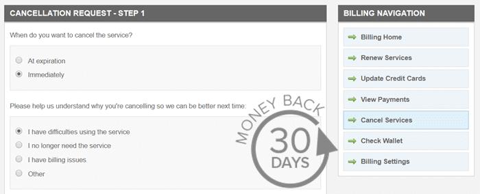 SiteGround Refund Policy & Money Back Guarantee